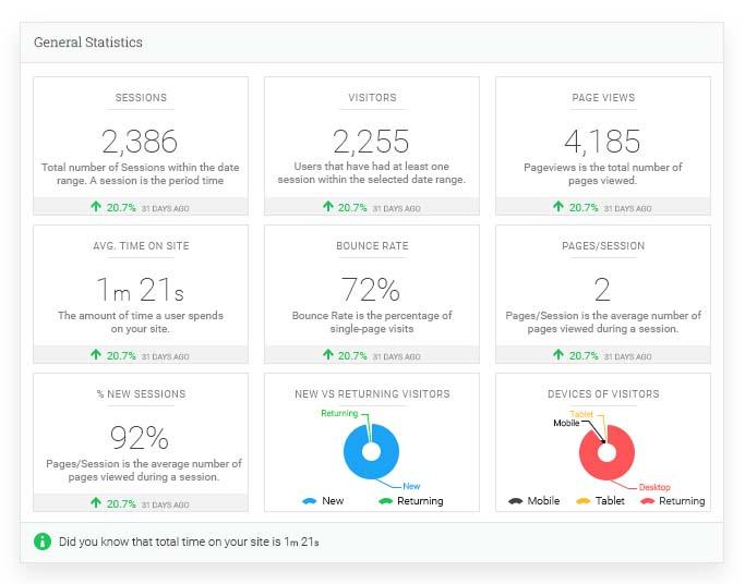 Visitor Statistics demo
